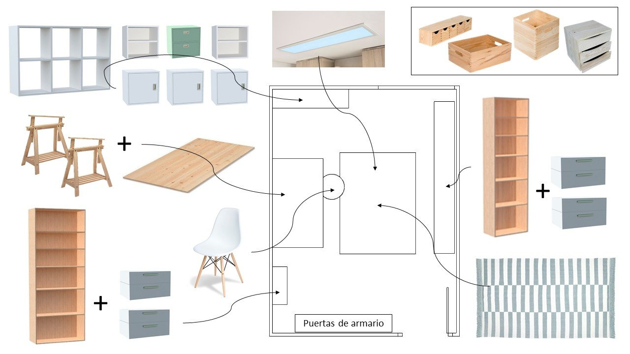 Mobiliario proyecto oficina