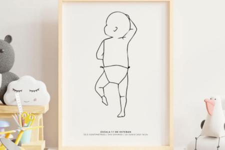 The Unique Poster: Pósters Personalizados ideales para la decoración de tu hogar